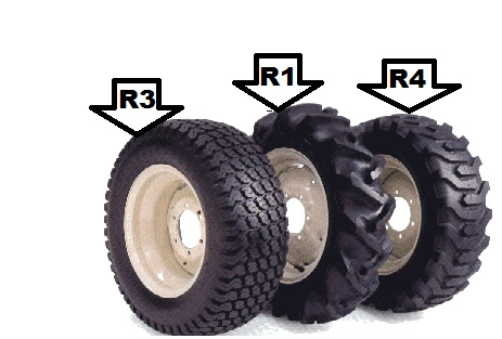 Used Tractor Tires For Sale >> What You Need To Know About Tractor Tires Construction Farm And